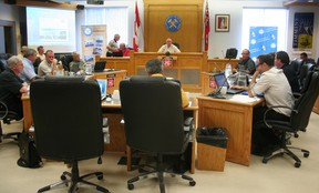 Timmins city council