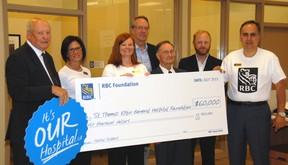 RBC donation