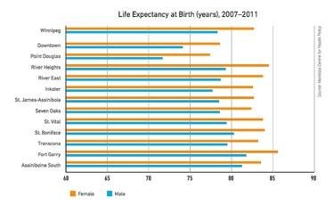 Income vs. life span_1