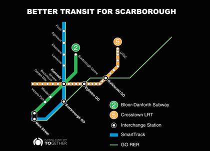 New Scarborough transit map