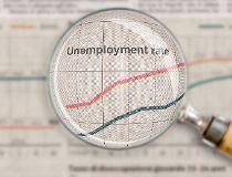 Unemployment  rate chart - jobless jobs working