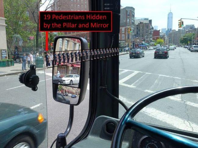 Driver blind spots