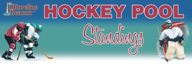 Shoreline Hockey Pool Udate