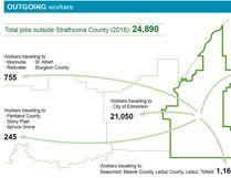 Graphic Courtesy Strathcona County