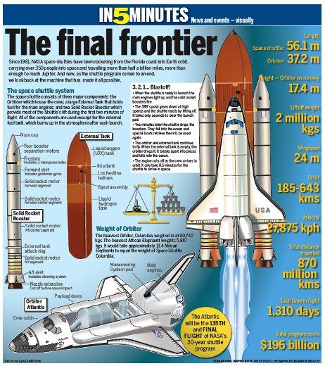 space shuttle program information - photo #3