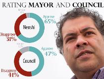 Naheed Nenshi City Council poll